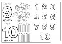Раскраски учим цифры цифра девять и число десять раскраска учим цифры